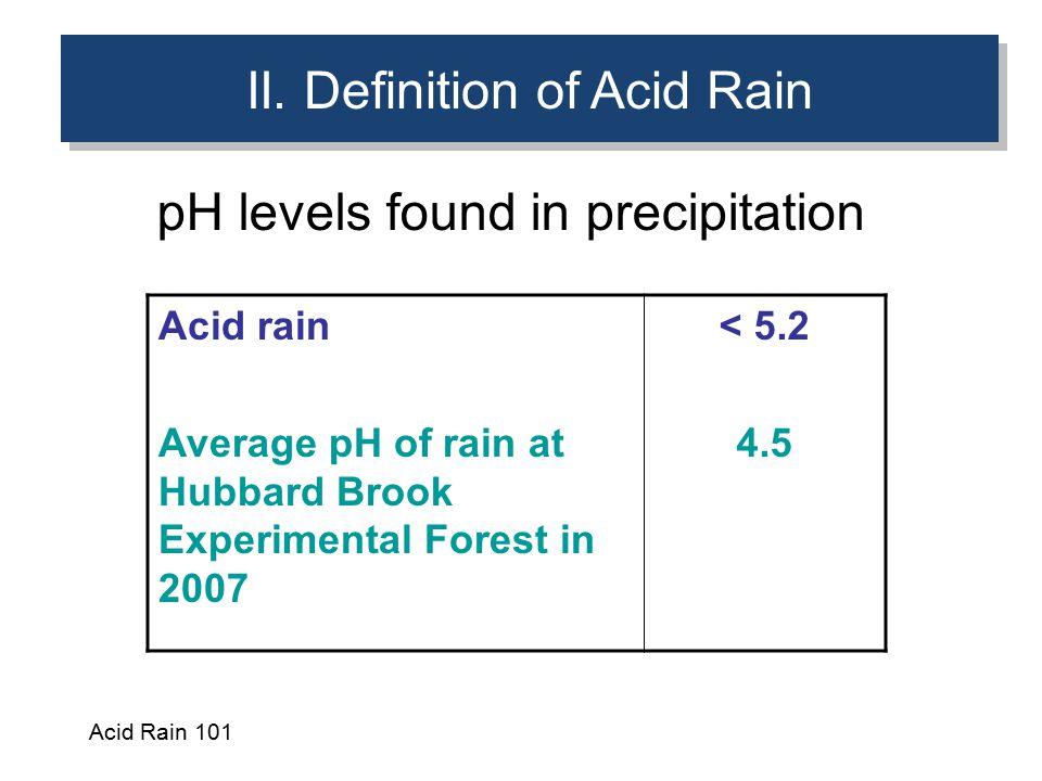 II. Definition of Acid Rain