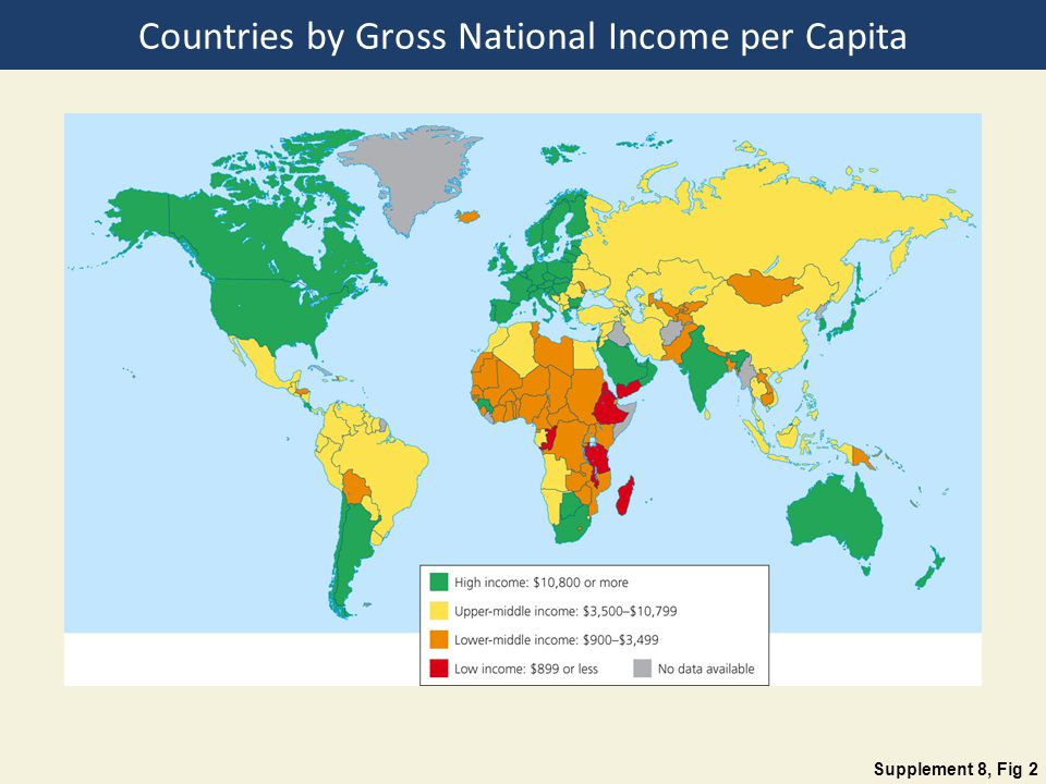 Countries by Gross National Income per Capita