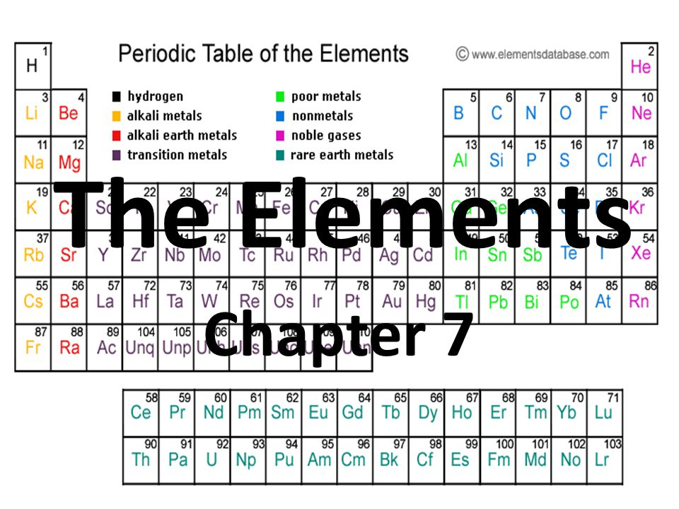 The Elements Chapter 7
