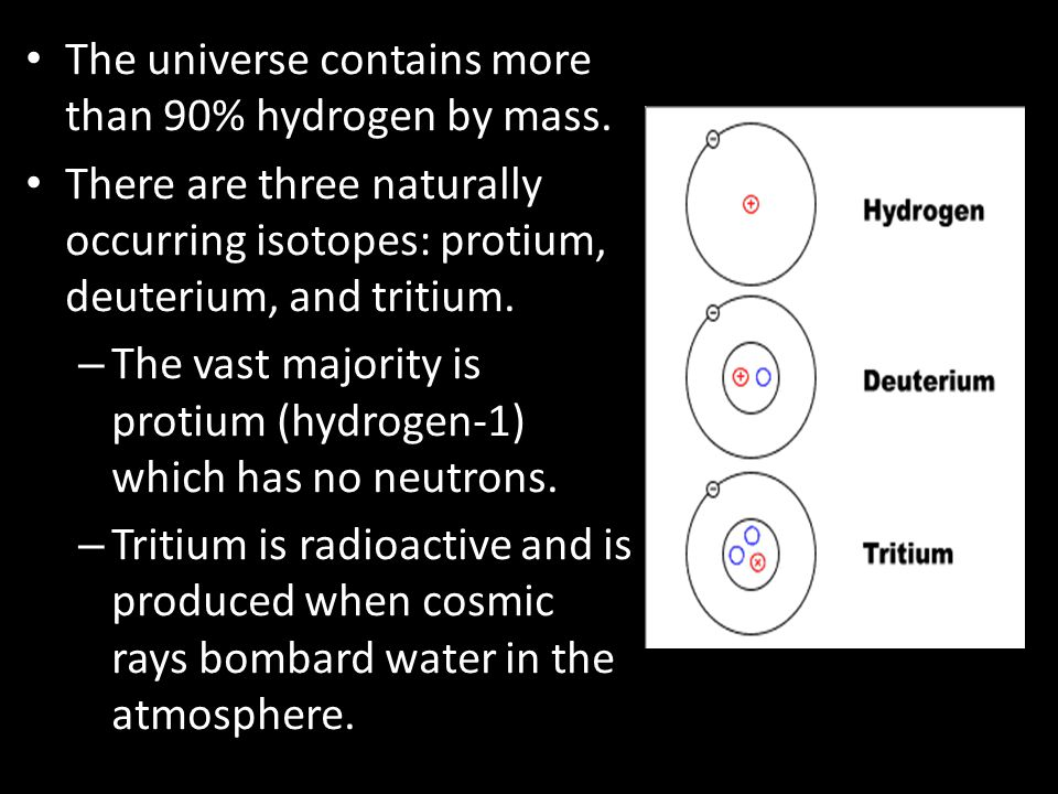 The universe contains more than 90% hydrogen by mass.