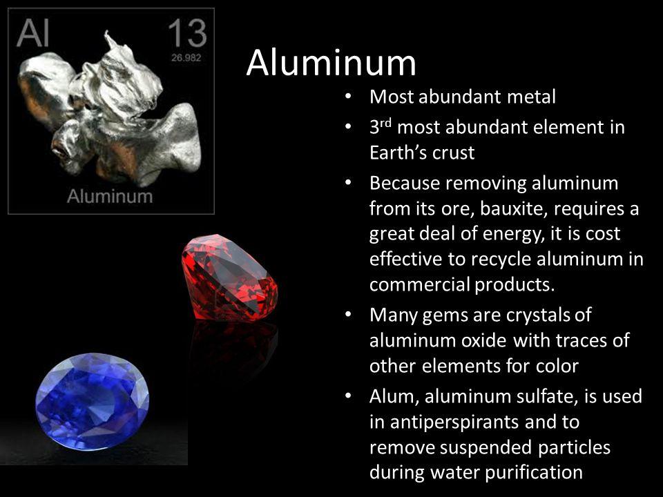 Aluminum Most abundant metal