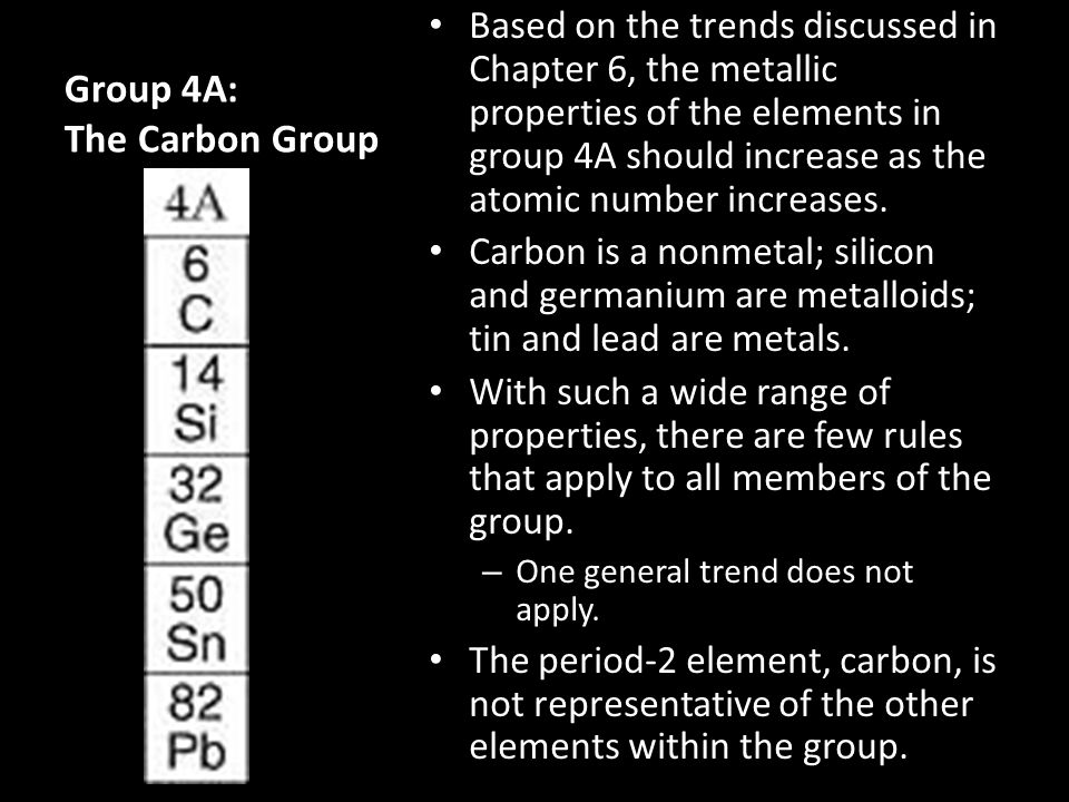 Group 4A: The Carbon Group