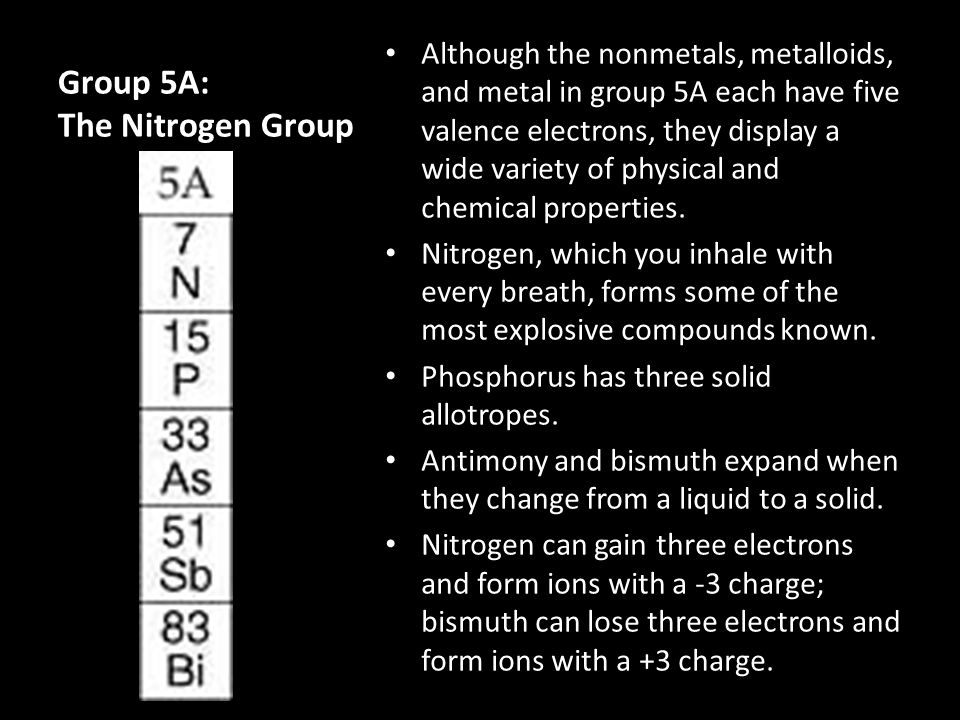 Group 5A: The Nitrogen Group