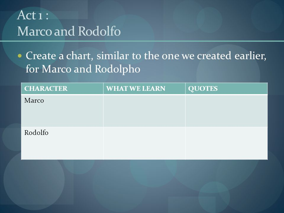 Act 1 : Marco and Rodolfo Create a chart, similar to the one we created earlier, for Marco and Rodolpho.