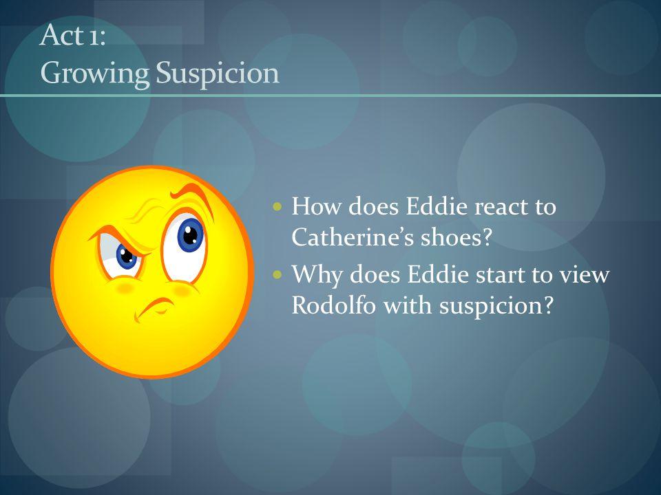 Act 1: Growing Suspicion