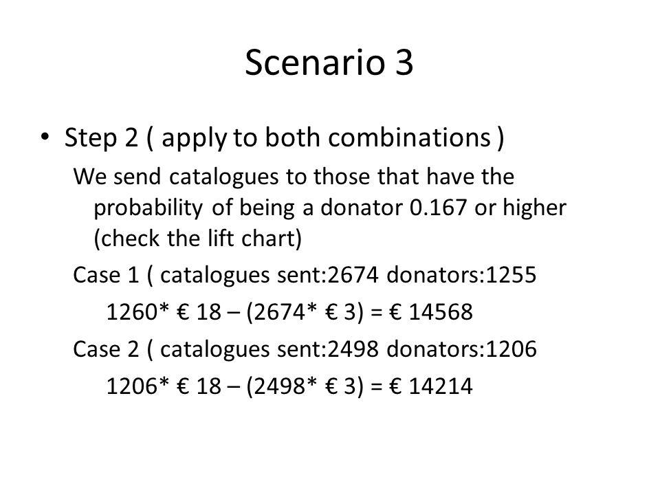 Scenario 3 Step 2 ( apply to both combinations )