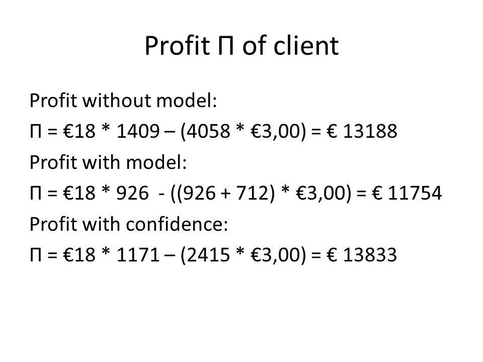 Profit П of client
