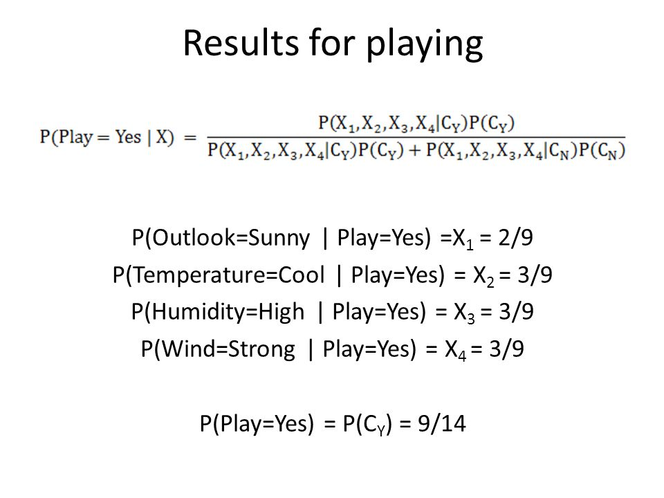 Results for playing