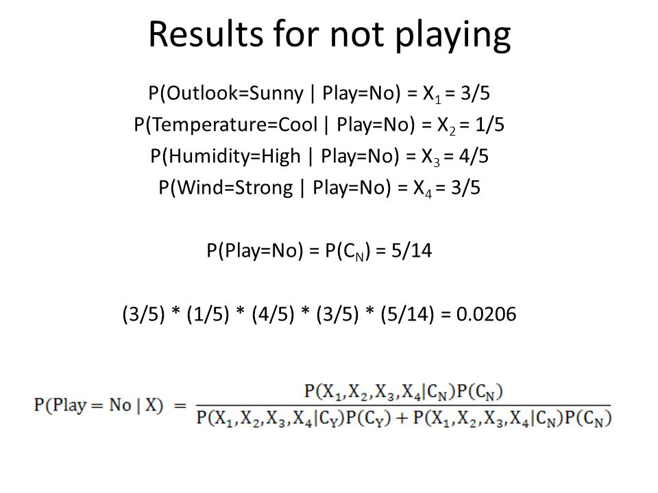 Results for not playing
