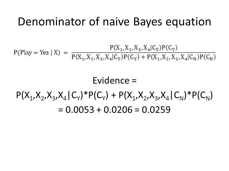 Denominator of naive Bayes equation