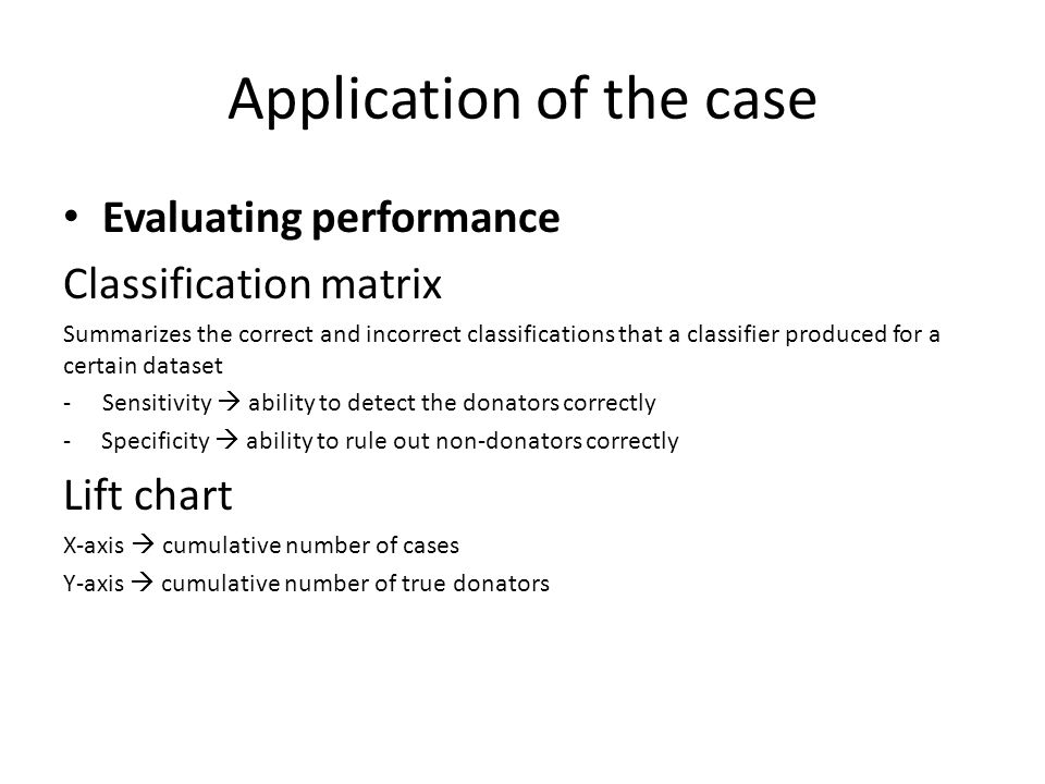 Application of the case