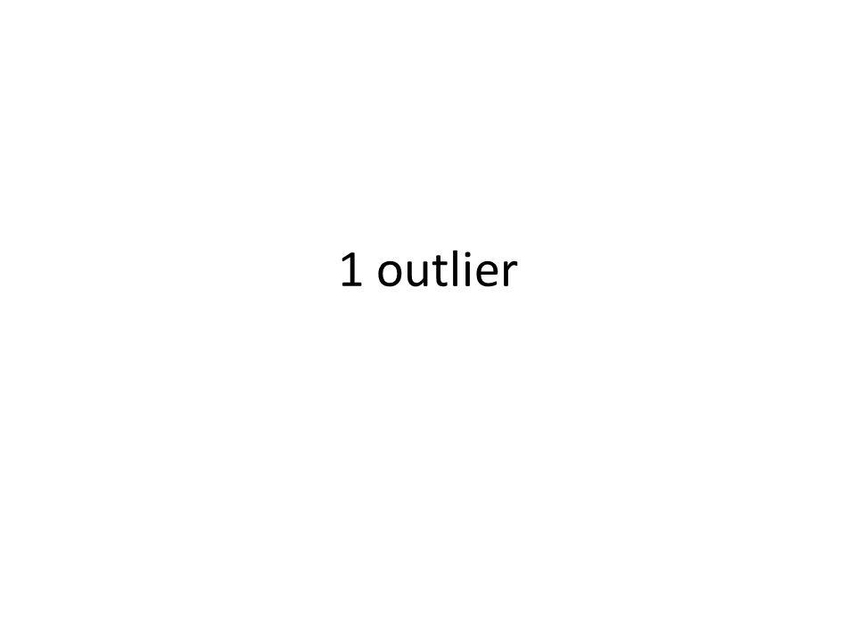 1 outlier