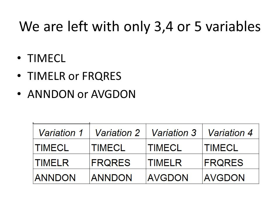 We are left with only 3,4 or 5 variables
