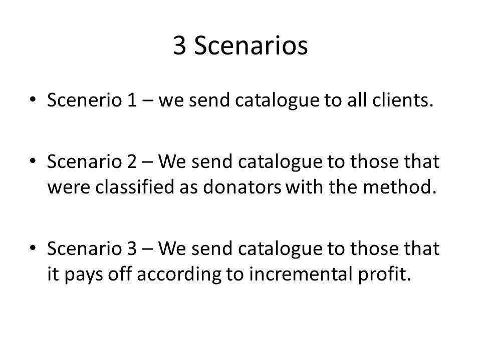 3 Scenarios Scenerio 1 – we send catalogue to all clients.