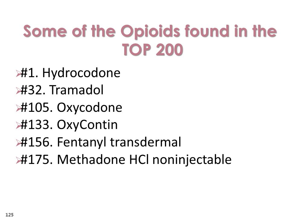 Some of the Opioids found in the TOP 200
