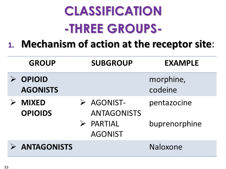 CLASSIFICATION -THREE GROUPS-
