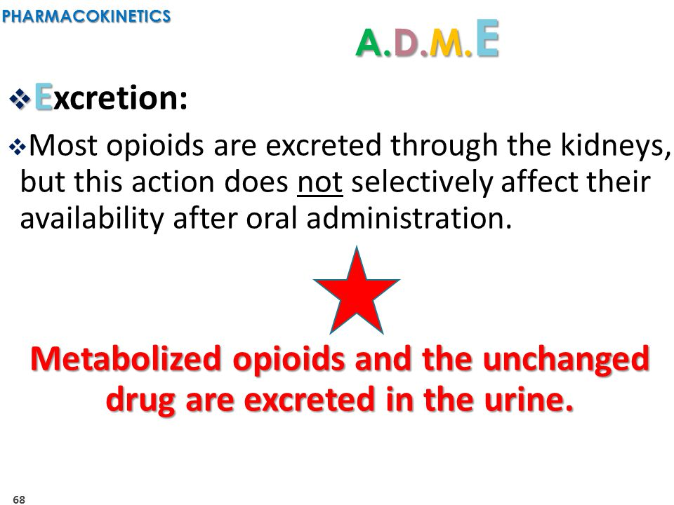 Metabolized opioids and the unchanged drug are excreted in the urine.