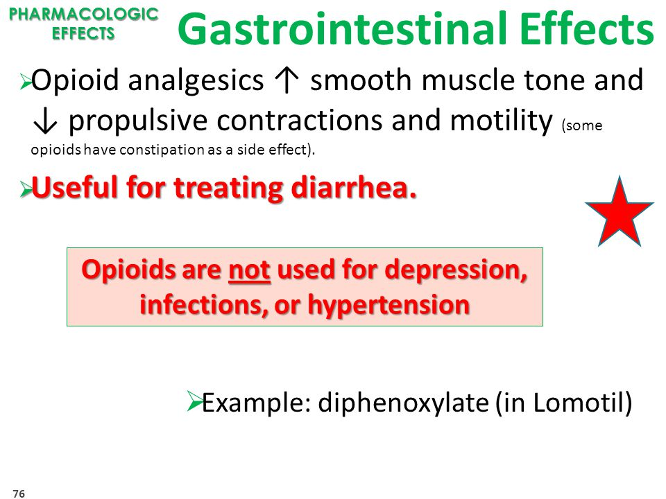 Gastrointestinal Effects