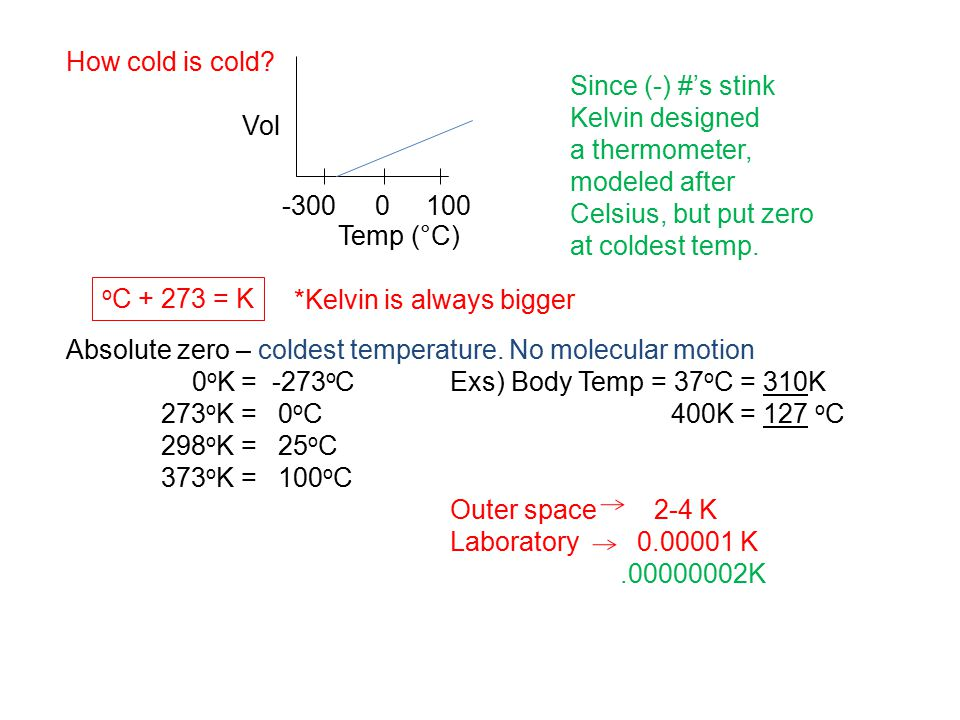 How cold is cold Absolute zero – coldest temperature. No molecular motion. 0oK = -273oC Exs) Body Temp = 37oC = 310K.