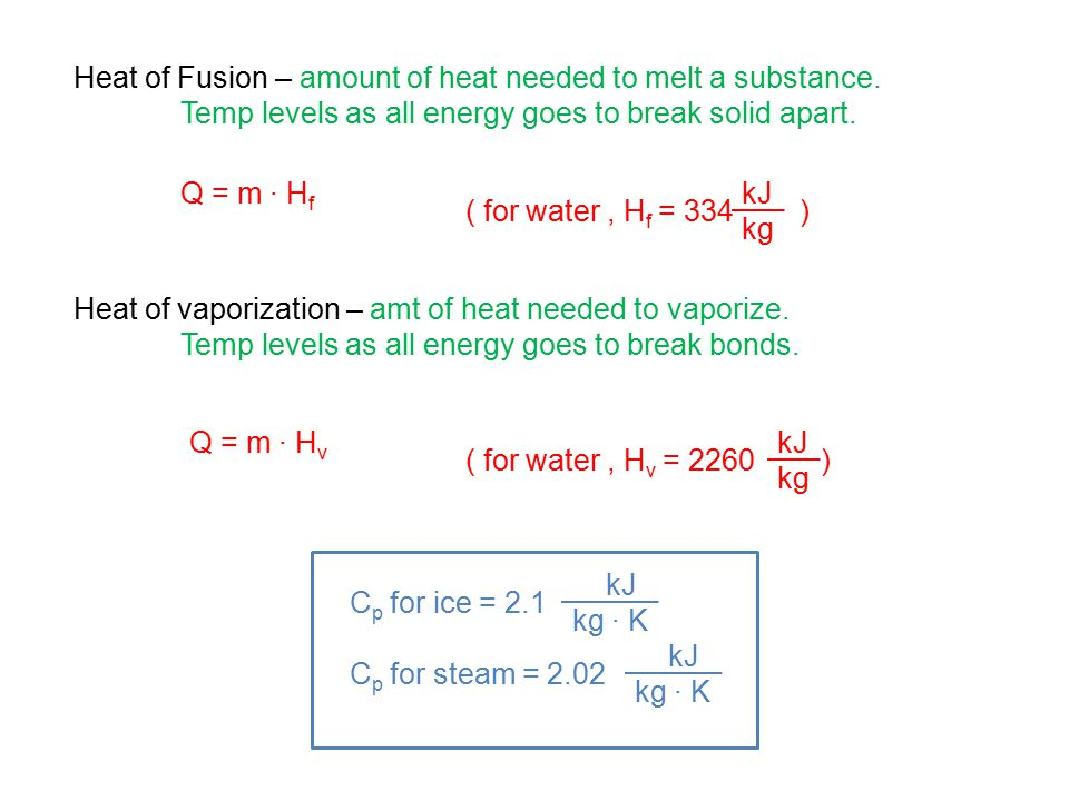 Heat of Fusion – amount of heat needed to melt a substance