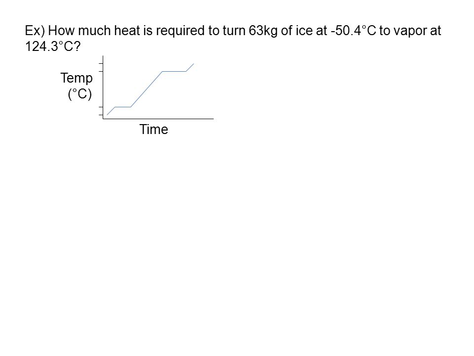 Ex) How much heat is required to turn 63kg of ice at -50