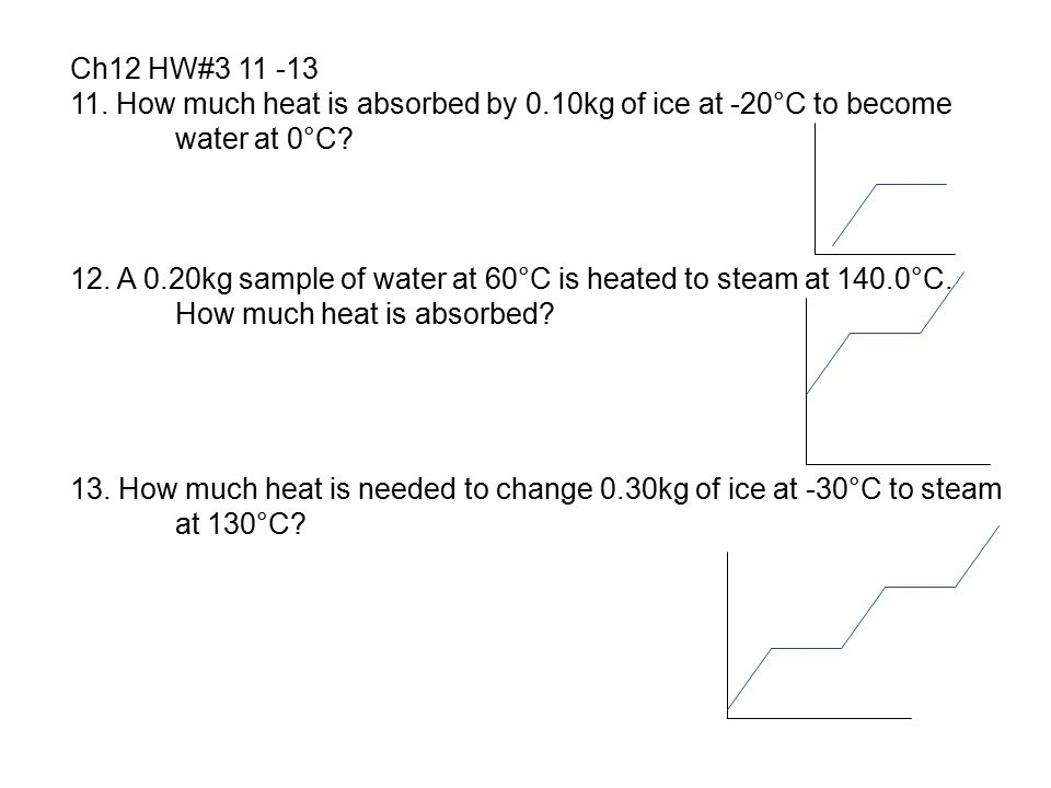 Ch12 HW#3 11 -13 11. How much heat is absorbed by 0.10kg of ice at -20°C to become. water at 0°C