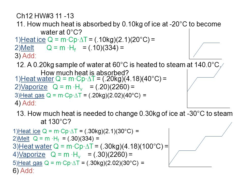 11. How much heat is absorbed by 0.10kg of ice at -20°C to become