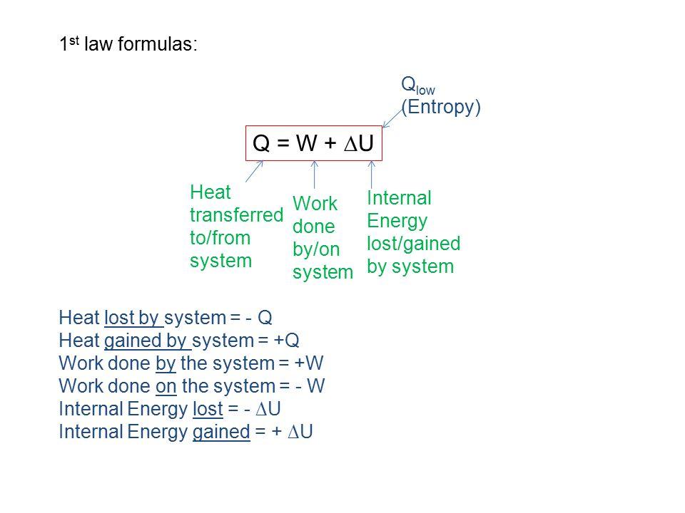 Q = W + ∆U 1st law formulas: Qlow (Entropy)