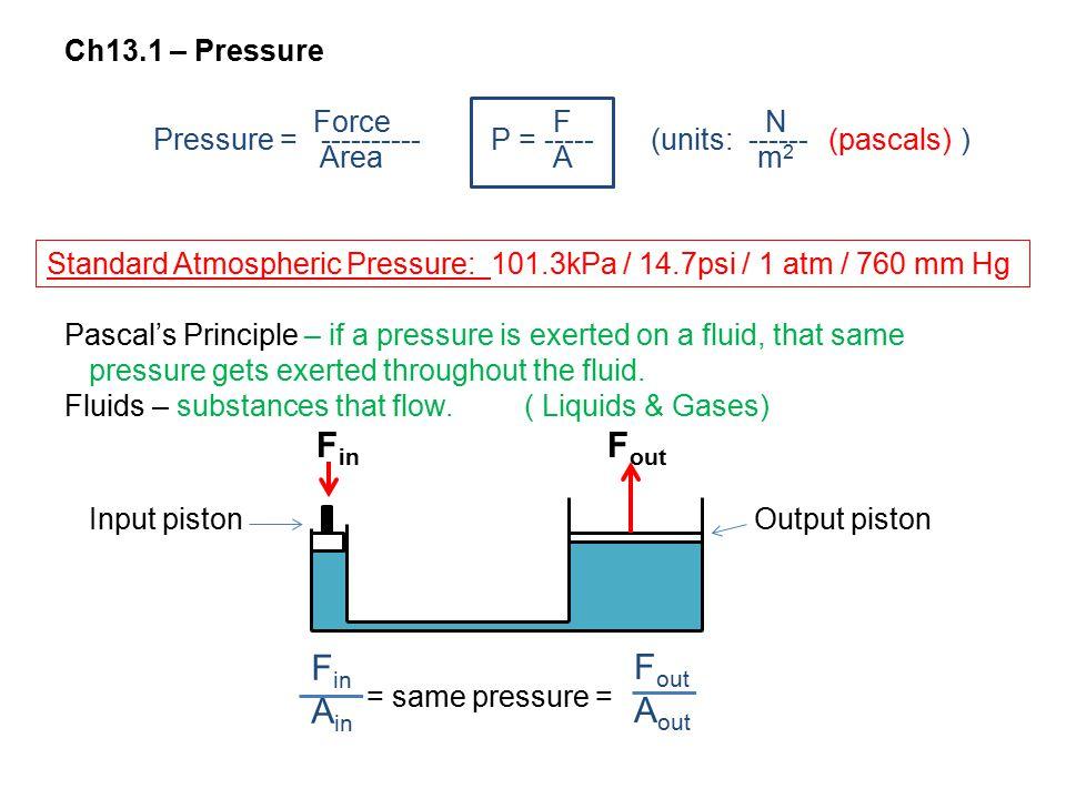 Fin Fout Ain Aout Ch13.1 – Pressure