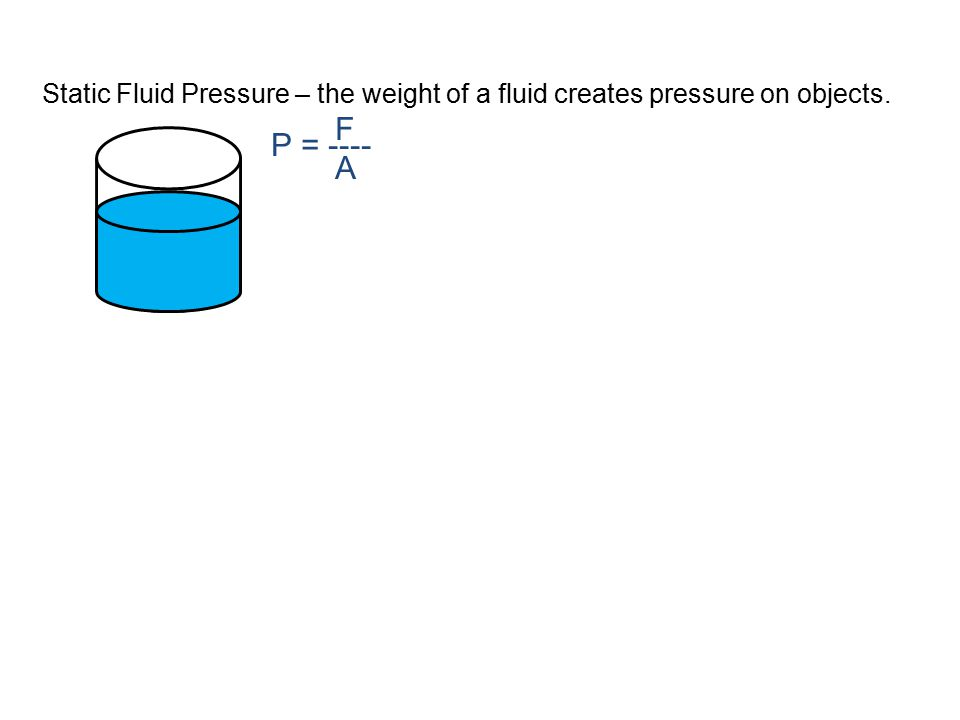Static Fluid Pressure – the weight of a fluid creates pressure on objects.