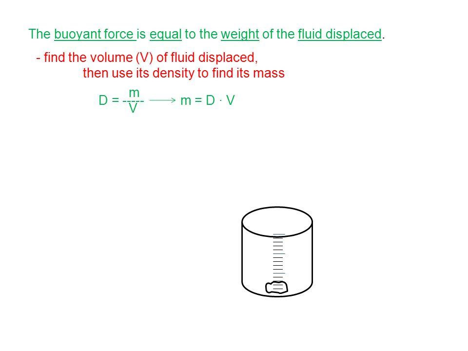 The buoyant force is equal to the weight of the fluid displaced.