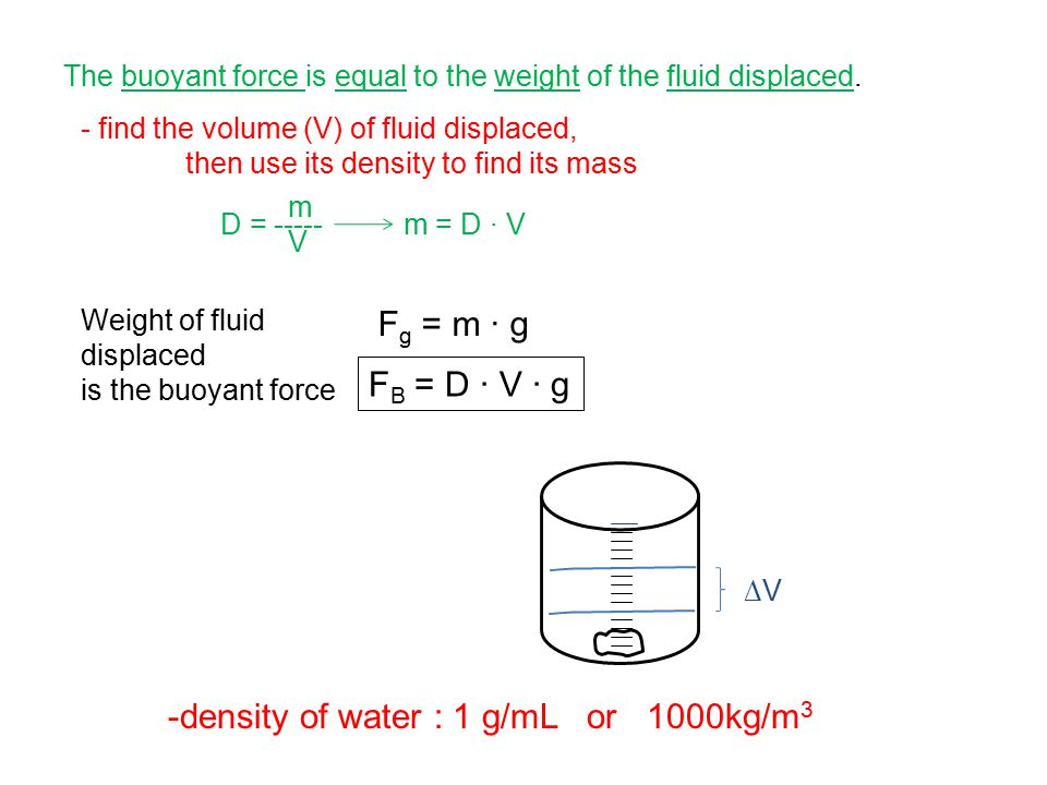 -density of water : 1 g/mL or 1000kg/m3