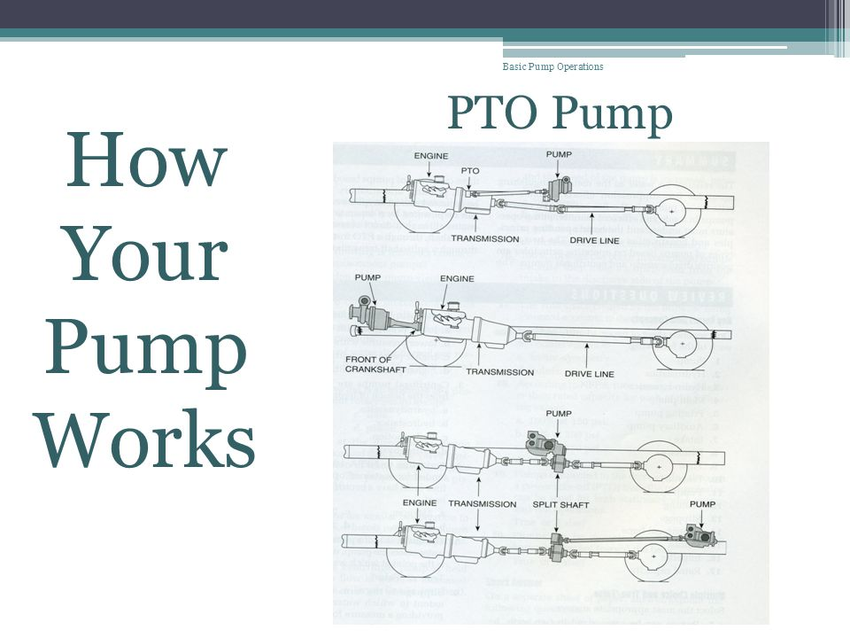 Basic Pump Operations PTO Pump How Your Pump Works