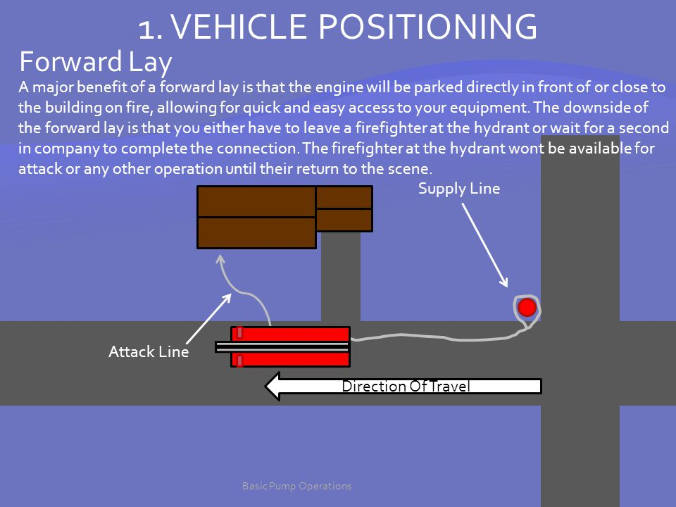 1. VEHICLE POSITIONING Forward Lay