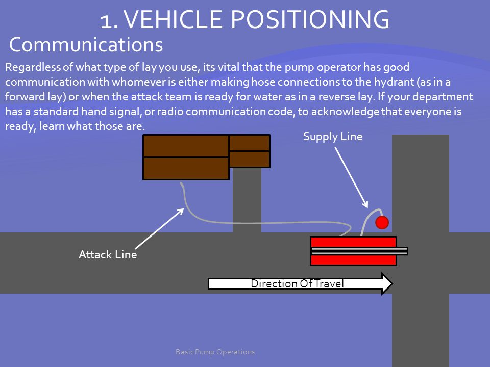 1. VEHICLE POSITIONING Communications