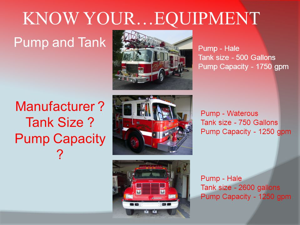 KNOW YOUR…EQUIPMENT Pump and Tank Manufacturer Tank Size