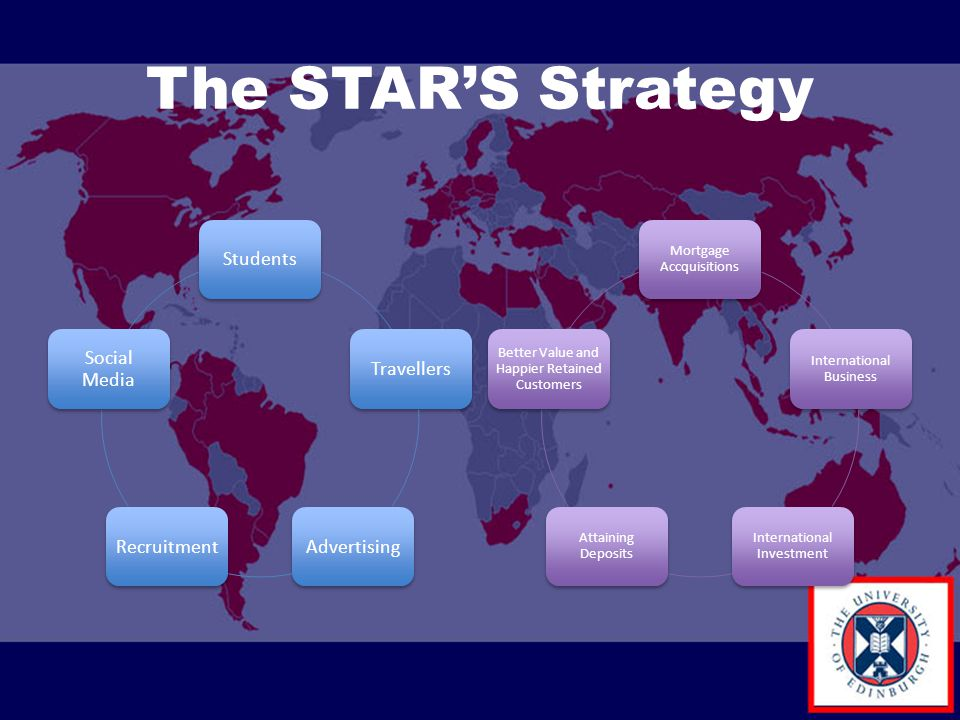 The STAR'S Strategy Students Travellers Advertising Recruitment