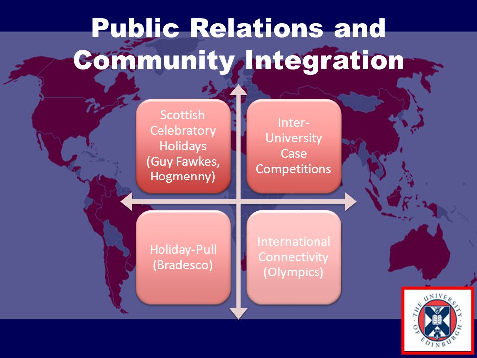 Public Relations and Community Integration