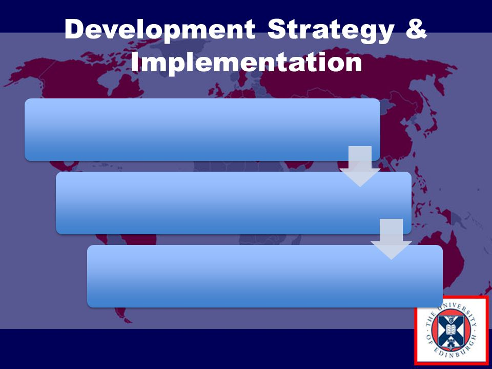 Development Strategy & Implementation