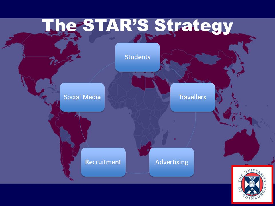 The STAR'S Strategy Students. Travellers. Advertising. Recruitment. Social Media.