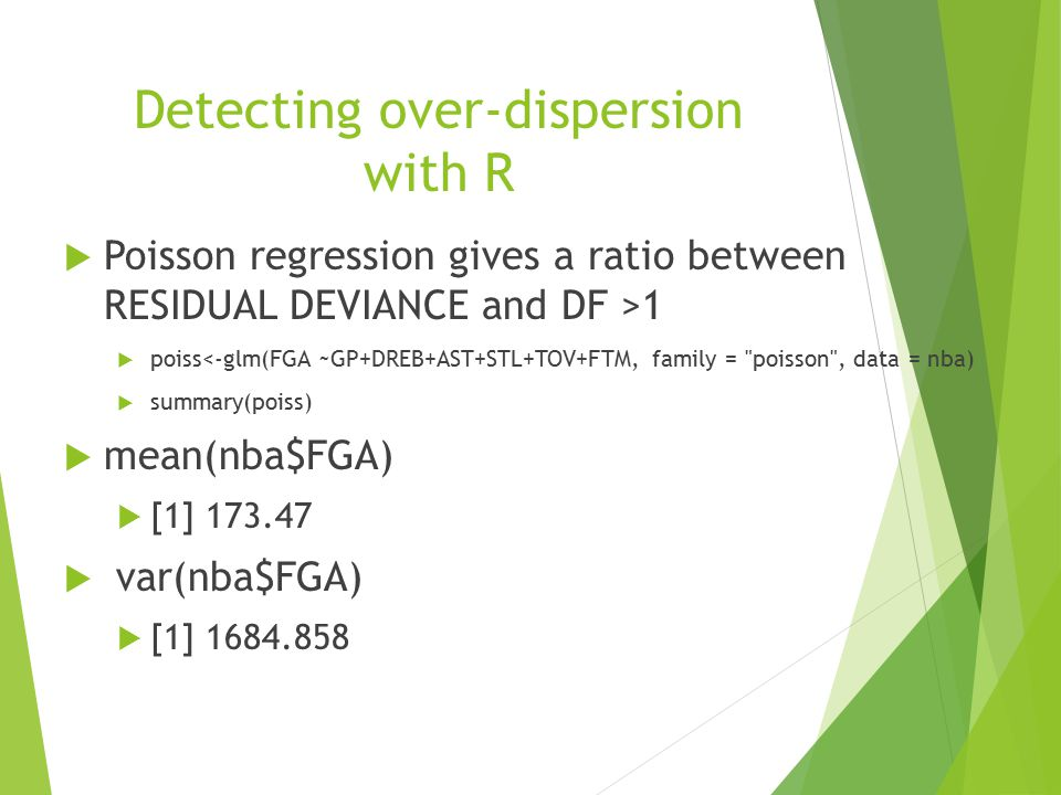 Detecting over-dispersion with R