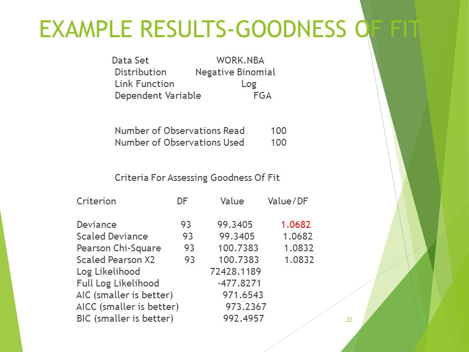 EXAMPLE RESULTS-GOODNESS OF FIT