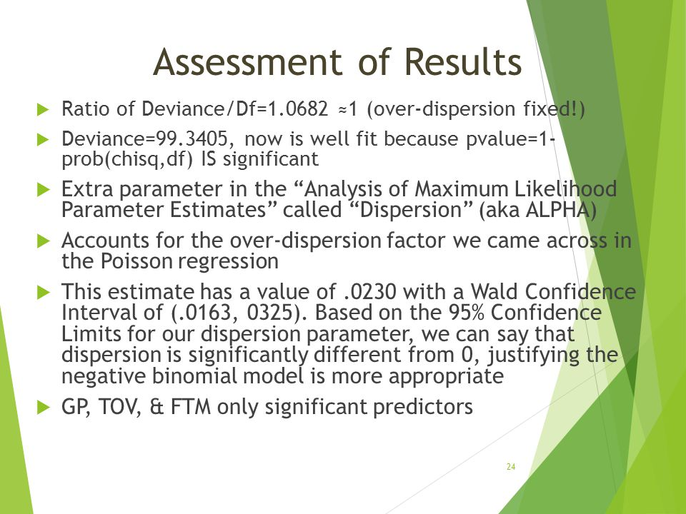 Assessment of Results Ratio of Deviance/Df=1.0682 ≈1 (over-dispersion fixed!)