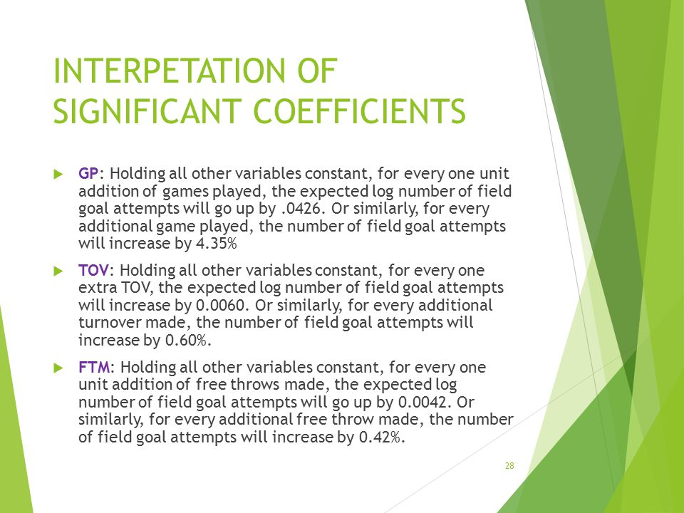 INTERPETATION OF SIGNIFICANT COEFFICIENTS