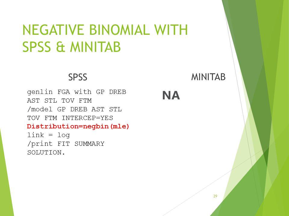 NEGATIVE BINOMIAL WITH SPSS & MINITAB