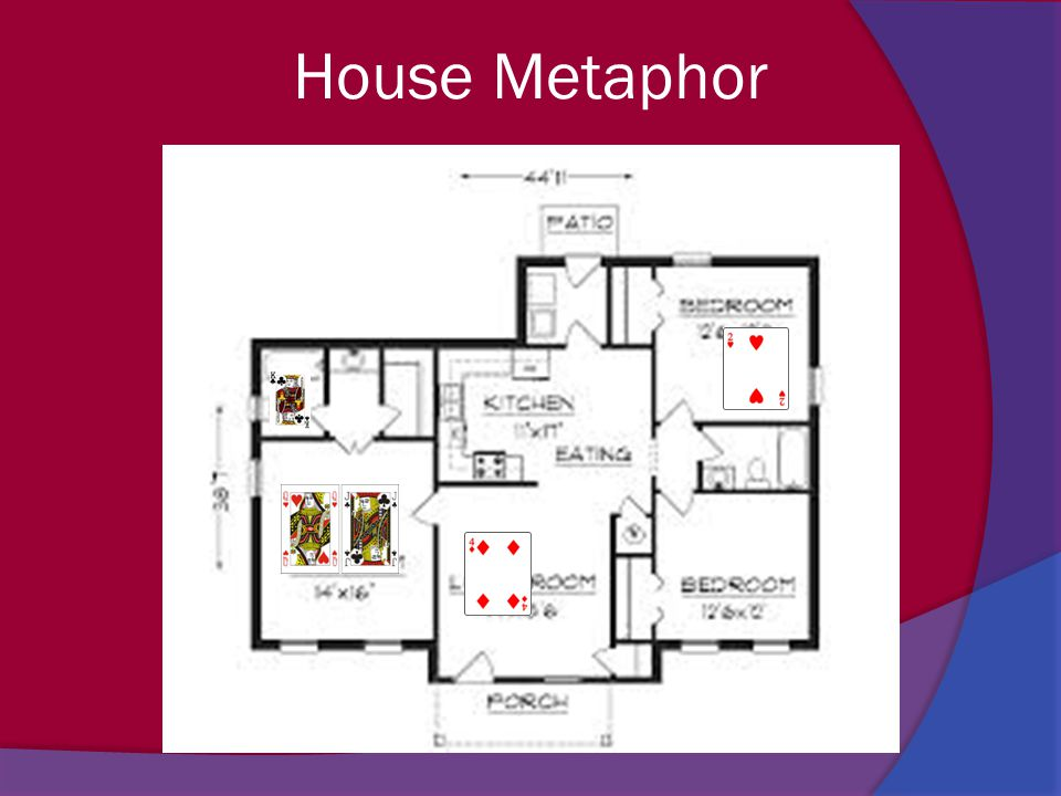 House Metaphor