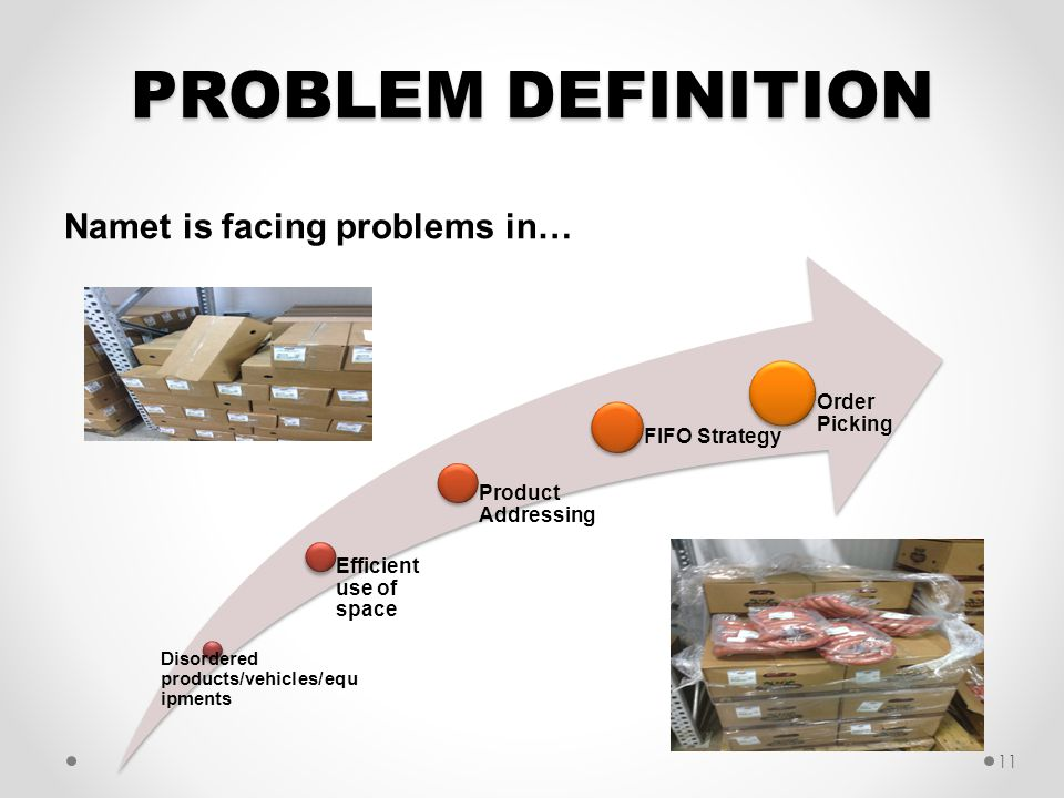 PROBLEM DEFINITION Namet is facing problems in… Order Picking