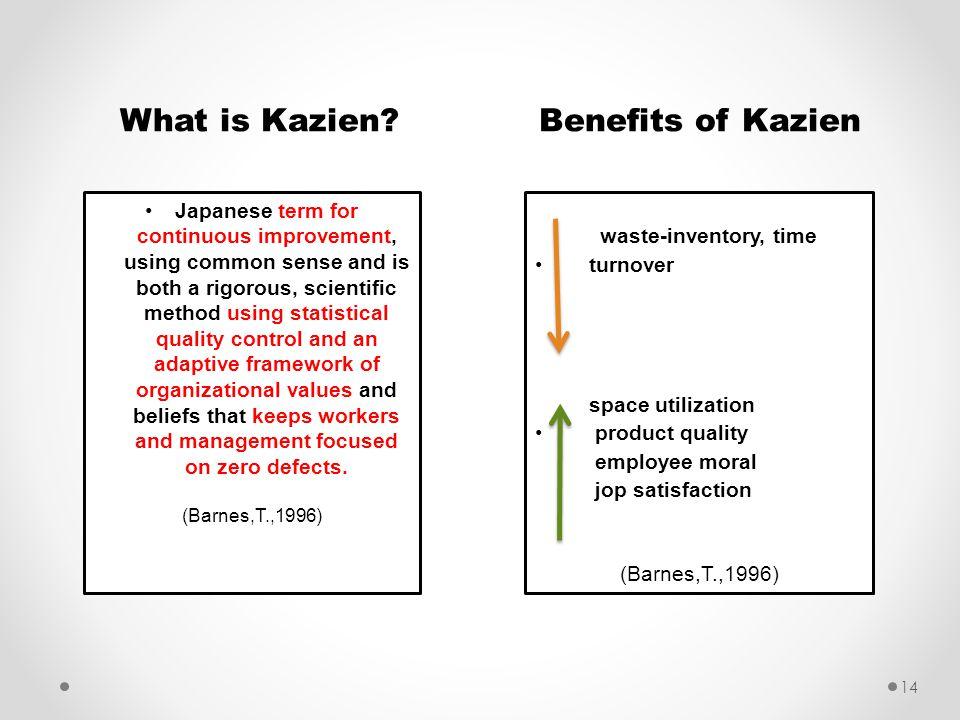 What is Kazien Benefits of Kazien
