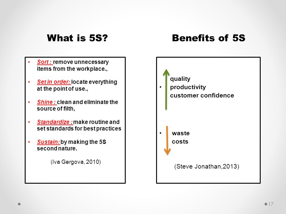 What is 5S Benefits of 5S quality productivity customer confidence