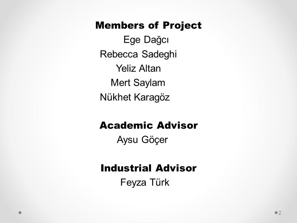 Members of Project Ege Dağcı. Rebecca Sadeghi. Yeliz Altan. Mert Saylam. Nükhet Karagöz. Academic Advisor.